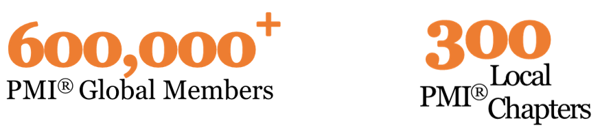 PMI has 600,000 members to network with. PMI also has over 300 Local Chapters for PMPs to connect and network.